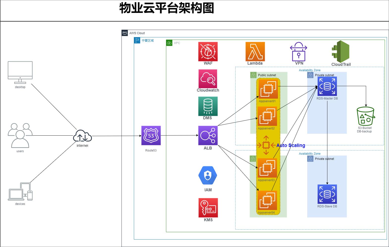 领航互联-汉为软件